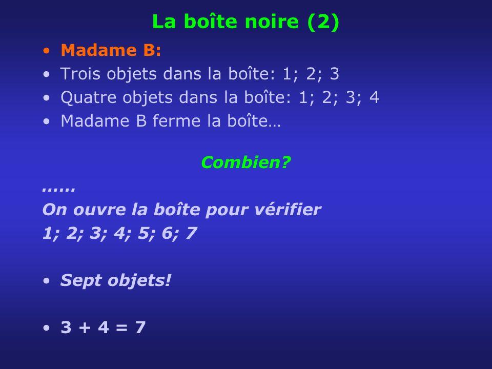 La boîte noire (2) Madame B: Trois objets dans la boîte: 1; 2; 3 Quatre objets dans la boîte: 1; 2; 3; 4 Madame B ferme la boîte… Combien? …… On ouvre