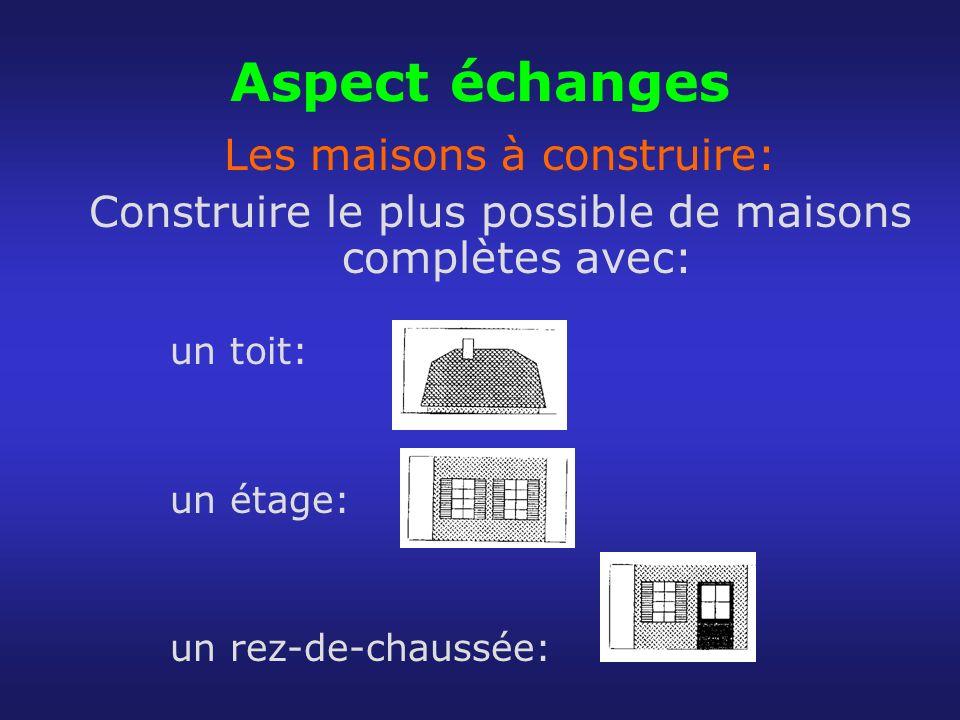 Aspect échanges Les maisons à construire: Construire le plus possible de maisons complètes avec: un toit: un étage: un rez-de-chaussée: