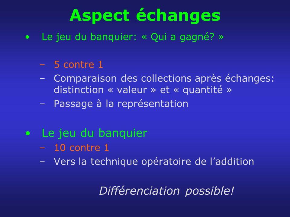 Aspect échanges Le jeu du banquier: « Qui a gagné? » –5 contre 1 –Comparaison des collections après échanges: distinction « valeur » et « quantité » –