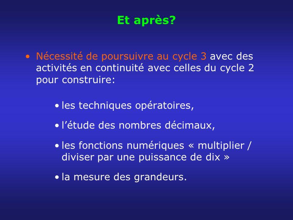 Et après? Nécessité de poursuivre au cycle 3 avec des activités en continuité avec celles du cycle 2 pour construire: les techniques opératoires, létu
