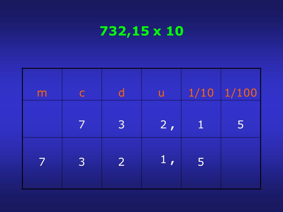 732,15 x 10 mcdu1/101/100 73 2,15 732 1, 5