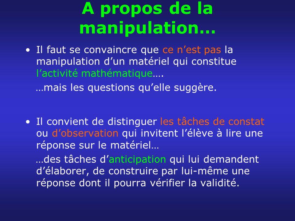 A propos de la manipulation… Il faut se convaincre que ce nest pas la manipulation dun matériel qui constitue lactivité mathématique…. …mais les quest