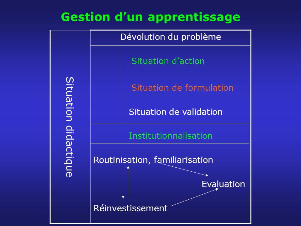 Gestion dun apprentissage Situation didactique Dévolution du problème Situation daction Situation de formulation Situation de validation Institutionna