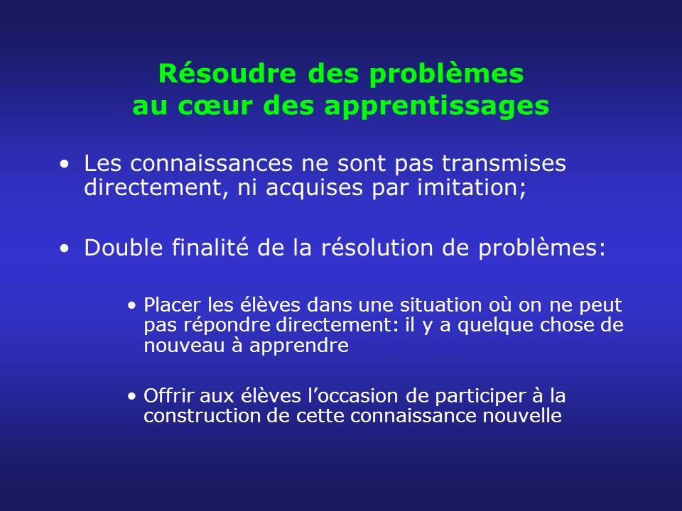 Résoudre des problèmes pour introduire une connaissance Il permet de remettre en cause ses anciennes connaissances: –prise en compte des obstacles, – remise en cause des conceptions erronées.