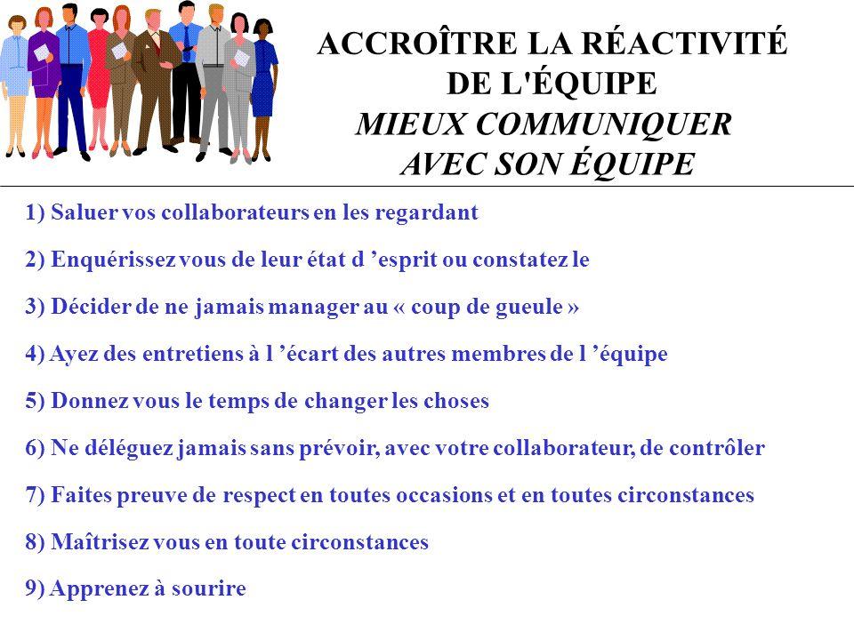 ACCROÎTRE LA RÉACTIVITÉ DE L'ÉQUIPE MIEUX COMMUNIQUER AVEC SON ÉQUIPE 1) Saluer vos collaborateurs en les regardant 2) Enquérissez vous de leur état d