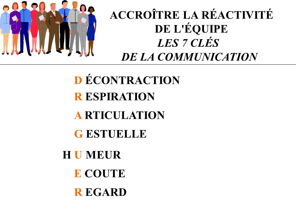 LES 7 CLÉS DE LA COMMUNICATION ACCROÎTRE LA RÉACTIVITÉ DE L'ÉQUIPE D ÉCONTRACTION R ESPIRATION A RTICULATION G ESTUELLE H U MEUR E COUTE R EGARD