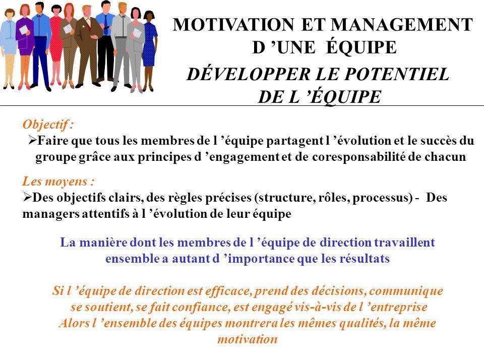 MOTIVATION ET MANAGEMENT D UNE ÉQUIPE DÉVELOPPER LE POTENTIEL DE L ÉQUIPE Objectif : Faire que tous les membres de l équipe partagent l évolution et l