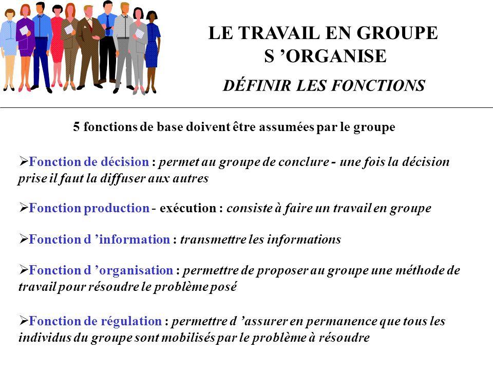 5 fonctions de base doivent être assumées par le groupe LE TRAVAIL EN GROUPE S ORGANISE Fonction de décision : permet au groupe de conclure - une fois