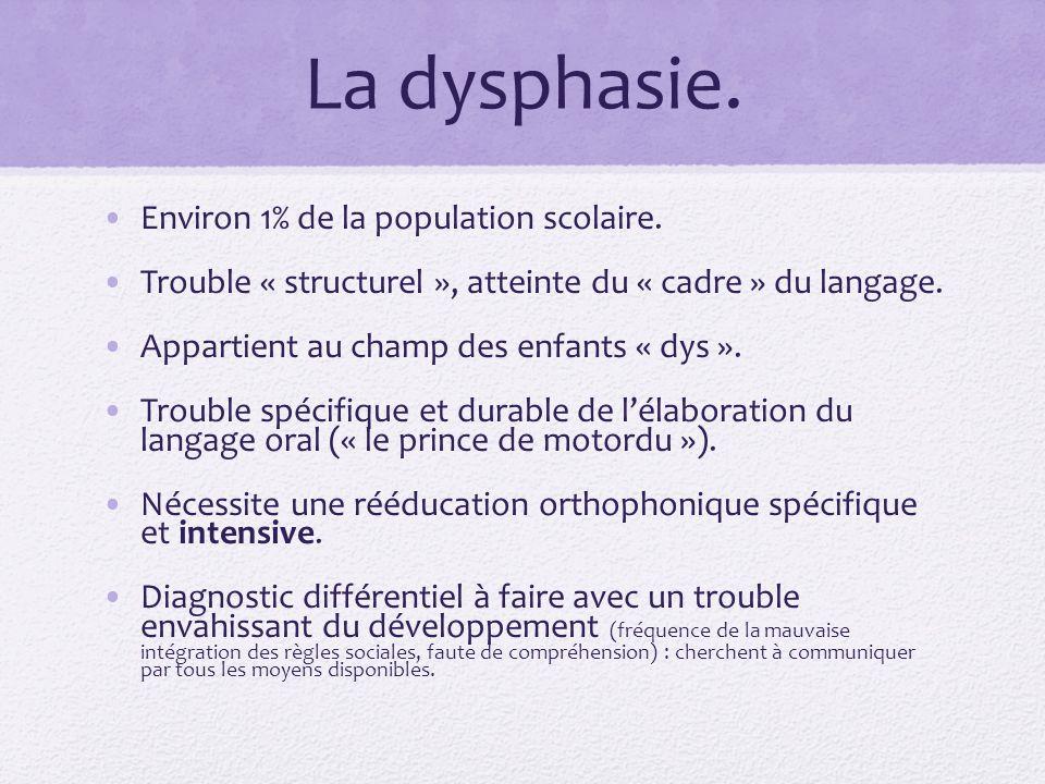 La dysphasie. Environ 1% de la population scolaire. Trouble « structurel », atteinte du « cadre » du langage. Appartient au champ des enfants « dys ».