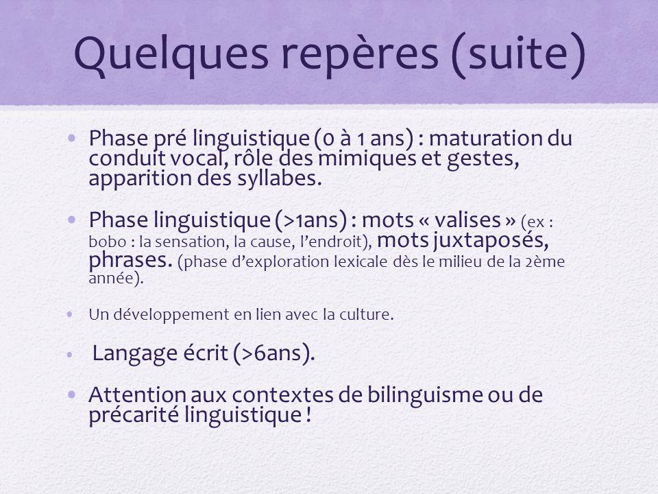 Quelques repères (suite) Phase pré linguistique (0 à 1 ans) : maturation du conduit vocal, rôle des mimiques et gestes, apparition des syllabes. Phase