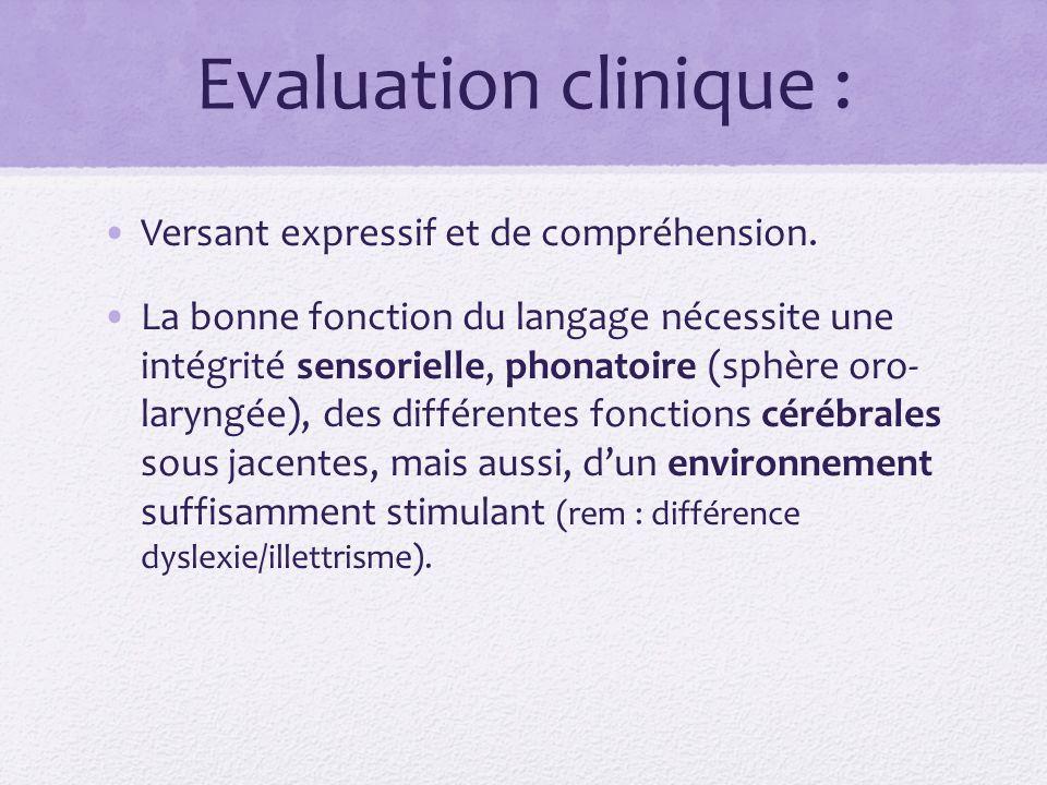 Evaluation clinique : Versant expressif et de compréhension. La bonne fonction du langage nécessite une intégrité sensorielle, phonatoire (sphère oro-