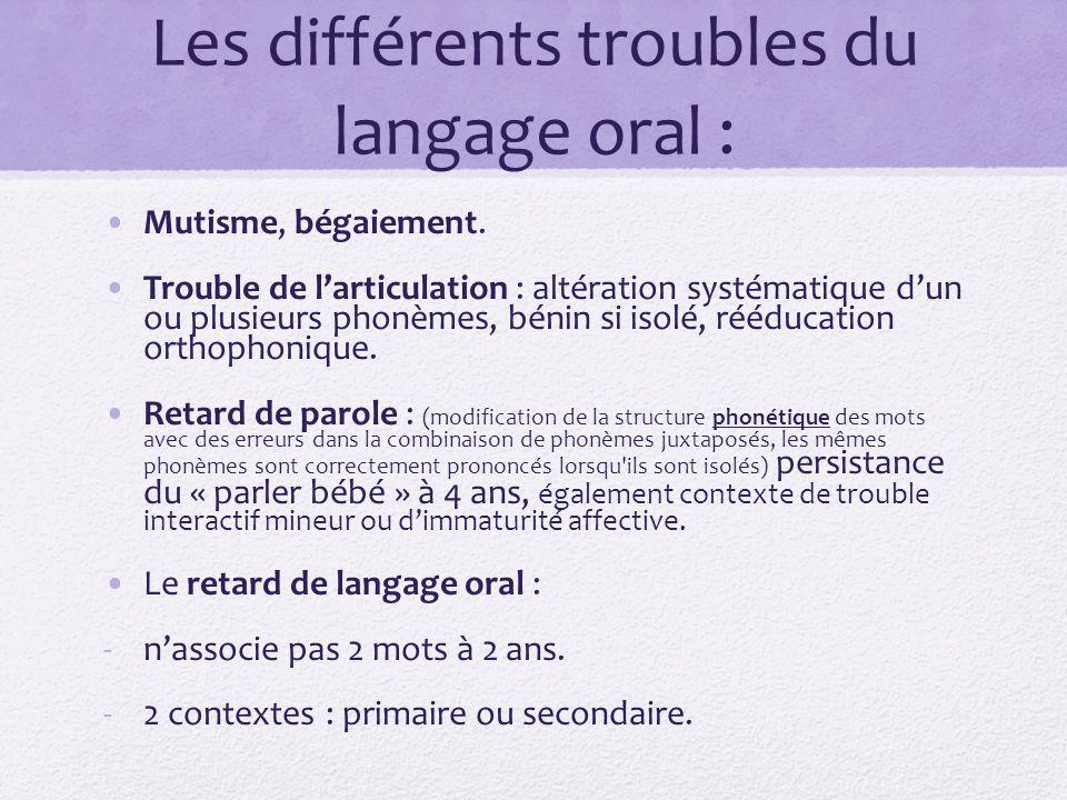 Les différents troubles du langage oral : Mutisme, bégaiement. Trouble de larticulation : altération systématique dun ou plusieurs phonèmes, bénin si