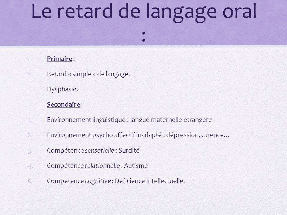 Le retard de langage oral : -Primaire : 1.Retard « simple » de langage. 2.Dysphasie. -Secondaire : 1.Environnement linguistique : langue maternelle ét