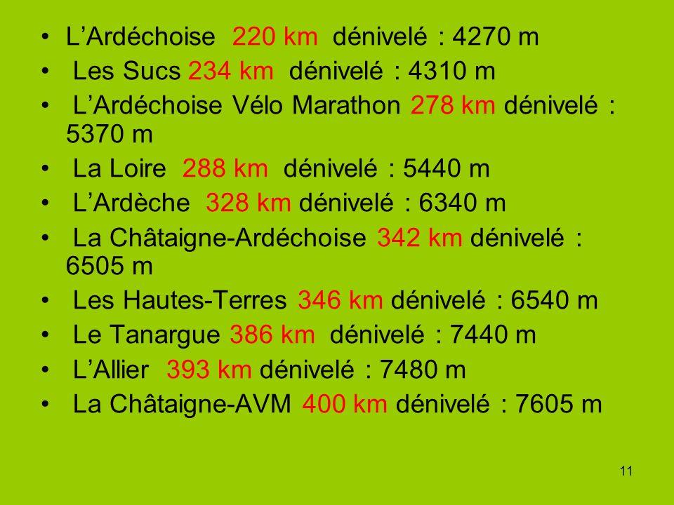 11 LArdéchoise 220 km dénivelé : 4270 m Les Sucs 234 km dénivelé : 4310 m LArdéchoise Vélo Marathon 278 km dénivelé : 5370 m La Loire 288 km dénivelé : 5440 m LArdèche 328 km dénivelé : 6340 m La Châtaigne-Ardéchoise 342 km dénivelé : 6505 m Les Hautes-Terres 346 km dénivelé : 6540 m Le Tanargue 386 km dénivelé : 7440 m LAllier 393 km dénivelé : 7480 m La Châtaigne-AVM 400 km dénivelé : 7605 m