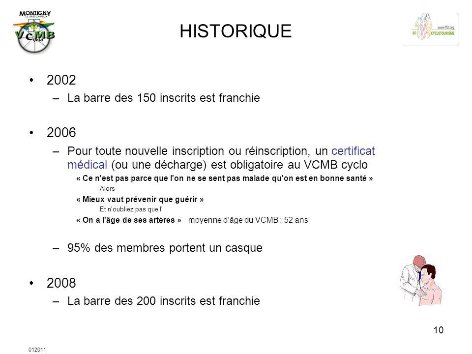 012011 10 HISTORIQUE 2002 –La barre des 150 inscrits est franchie 2006 –Pour toute nouvelle inscription ou réinscription, un certificat médical (ou un