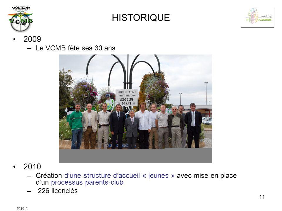 012011 11 HISTORIQUE 2009 –Le VCMB fête ses 30 ans 2010 –Création dune structure daccueil « jeunes » avec mise en place dun processus parents-club – 2
