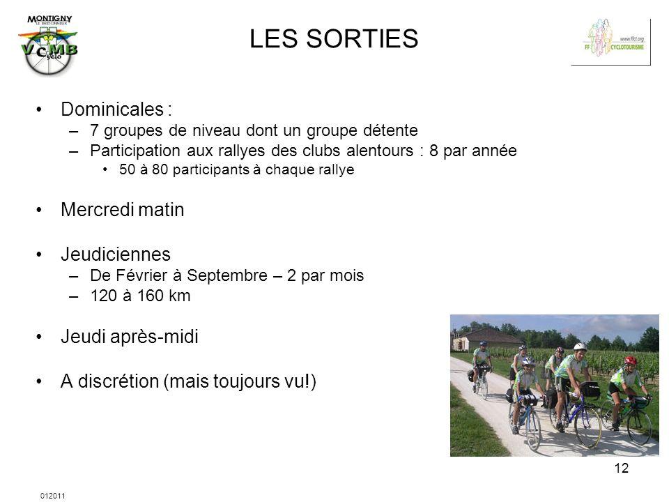 012011 12 LES SORTIES Dominicales : –7 groupes de niveau dont un groupe détente –Participation aux rallyes des clubs alentours : 8 par année 50 à 80 p