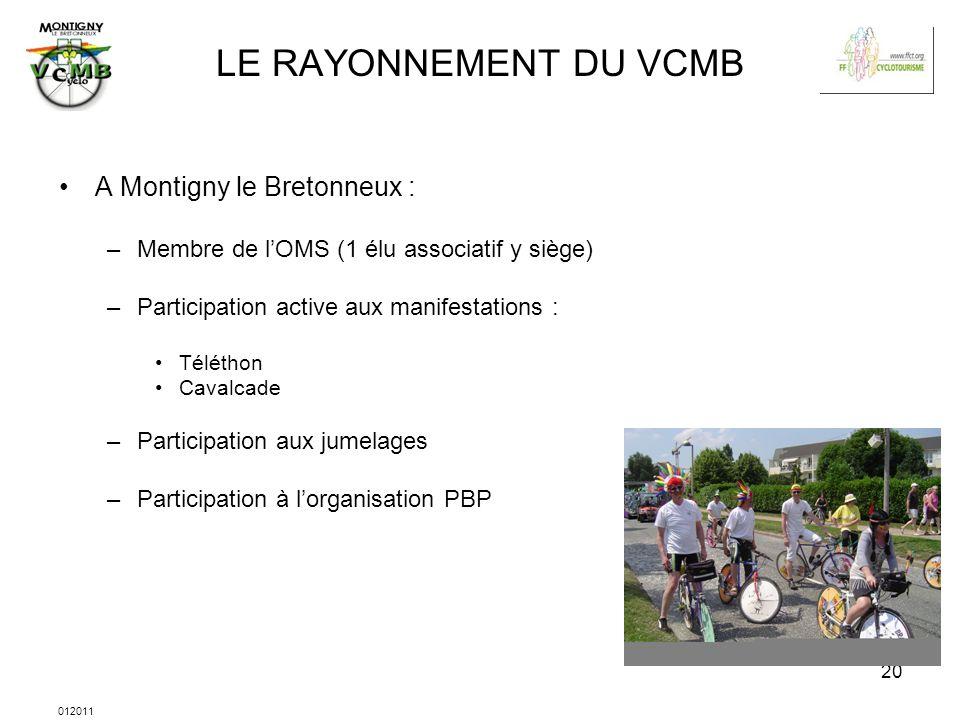 012011 20 LE RAYONNEMENT DU VCMB A Montigny le Bretonneux : –Membre de lOMS (1 élu associatif y siège) –Participation active aux manifestations : Télé