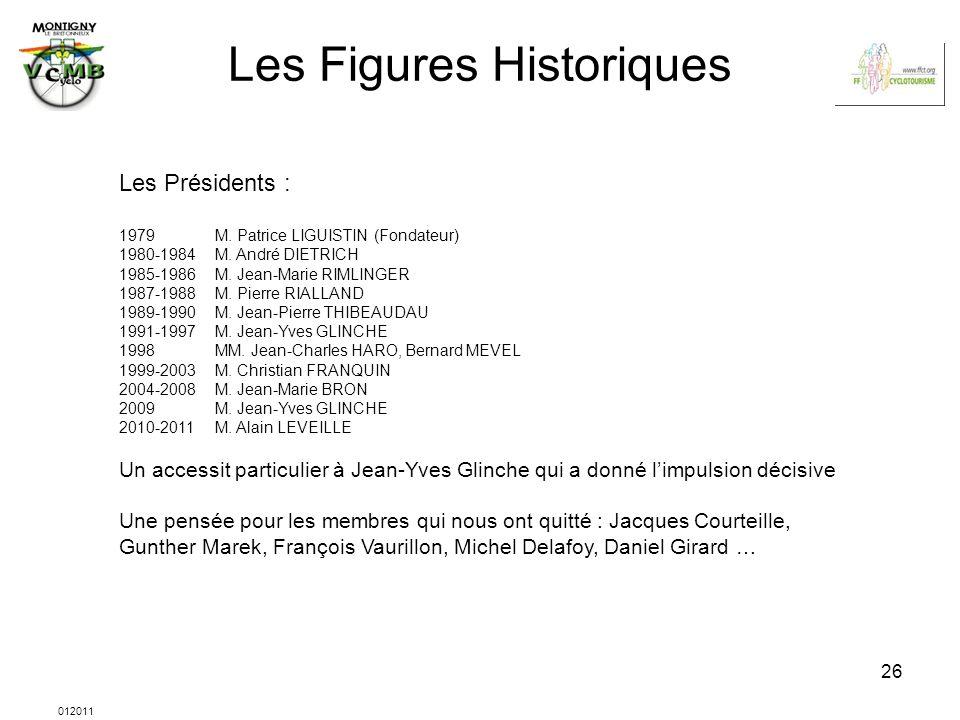 012011 26 Les Figures Historiques Les Présidents : 1979M. Patrice LIGUISTIN (Fondateur) 1980-1984M. André DIETRICH 1985-1986M. Jean-Marie RIMLINGER 19