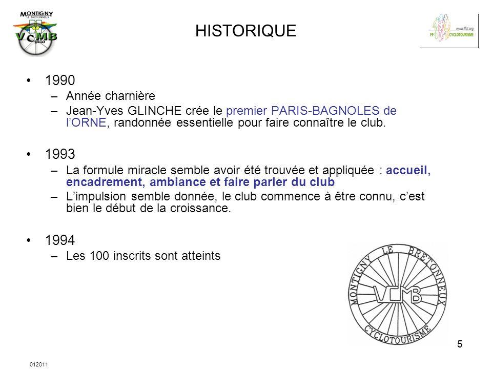 012011 5 HISTORIQUE 1990 –Année charnière –Jean-Yves GLINCHE crée le premier PARIS-BAGNOLES de lORNE, randonnée essentielle pour faire connaître le cl