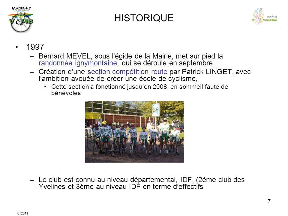 012011 7 HISTORIQUE 1997 –Bernard MEVEL, sous légide de la Mairie, met sur pied la randonnée ignymontaine, qui se déroule en septembre –Création dune