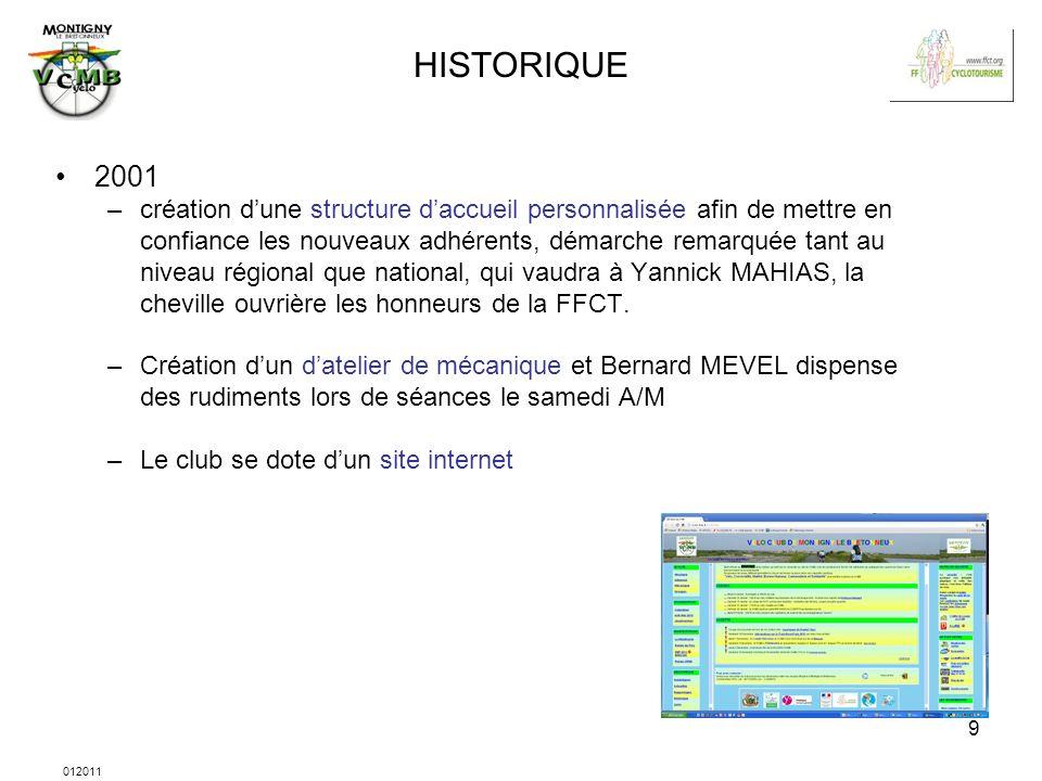 012011 9 HISTORIQUE 2001 –création dune structure daccueil personnalisée afin de mettre en confiance les nouveaux adhérents, démarche remarquée tant a