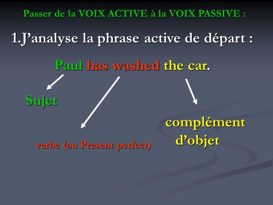Passer de la VOIX ACTIVE à la VOIX PASSIVE : 1.Janalyse la phrase active de départ : Paul has washed the car. Sujet complément dobjet verbe (au Presen