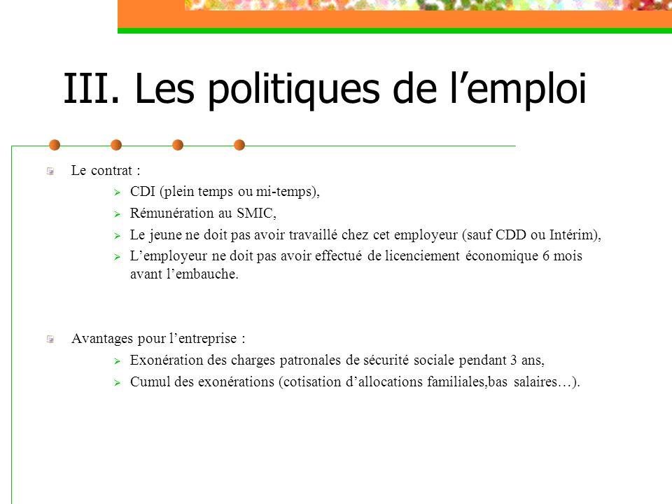 III. Les politiques de lemploi Le contrat : CDI (plein temps ou mi-temps), Rémunération au SMIC, Le jeune ne doit pas avoir travaillé chez cet employe