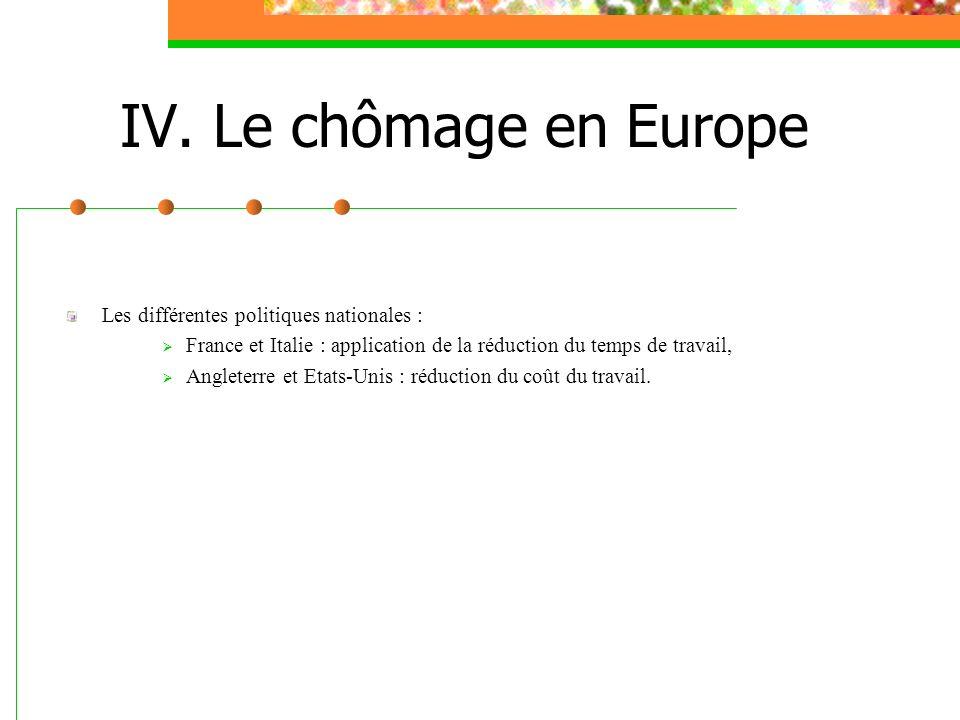 Les différentes politiques nationales : France et Italie : application de la réduction du temps de travail, Angleterre et Etats-Unis : réduction du co