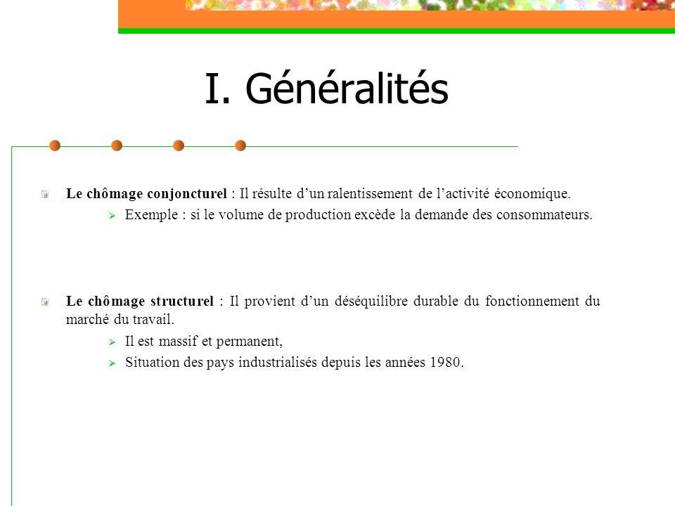 I. Généralités Le chômage conjoncturel : Il résulte dun ralentissement de lactivité économique. Exemple : si le volume de production excède la demande