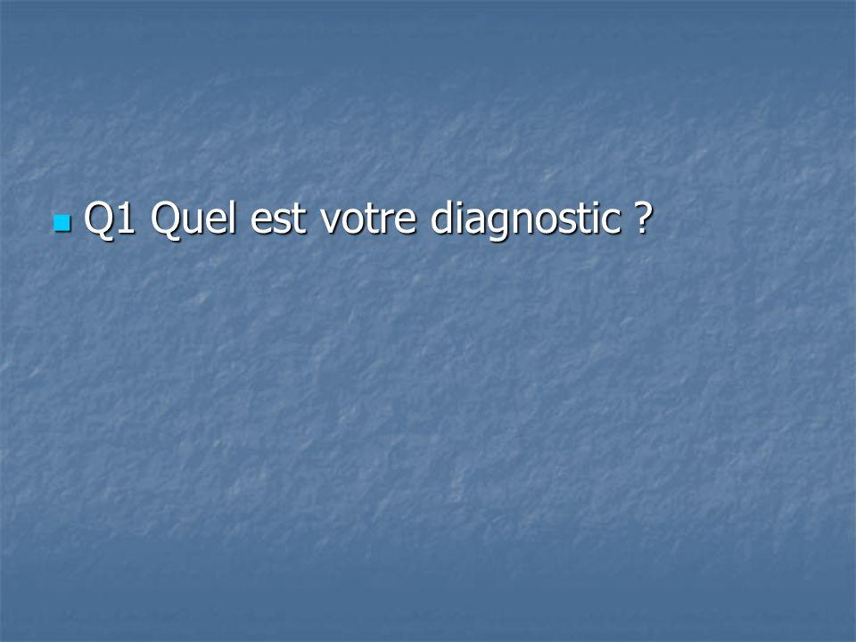 Q1 Quel est votre diagnostic ? Q1 Quel est votre diagnostic ?