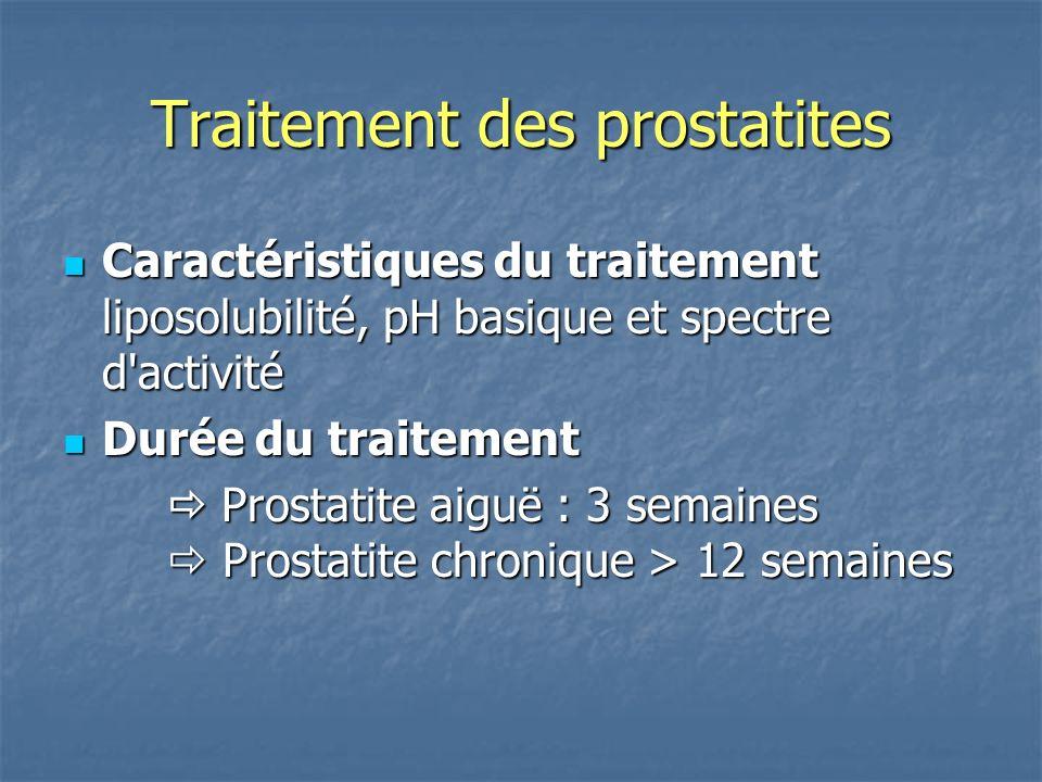 Traitement des prostatites Caractéristiques du traitement liposolubilité, pH basique et spectre d'activité Caractéristiques du traitement liposolubili