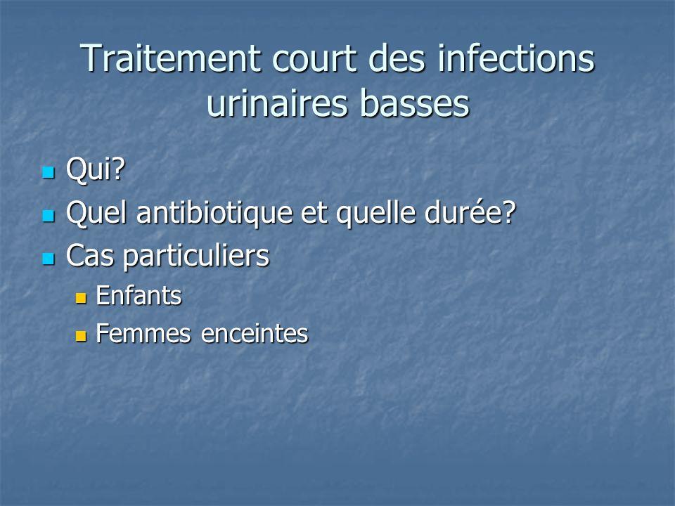Traitement court des infections urinaires basses Qui? Qui? Quel antibiotique et quelle durée? Quel antibiotique et quelle durée? Cas particuliers Cas