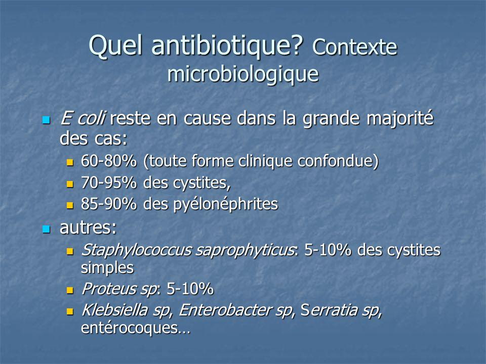 Quel antibiotique? Contexte microbiologique E coli reste en cause dans la grande majorité des cas: E coli reste en cause dans la grande majorité des c