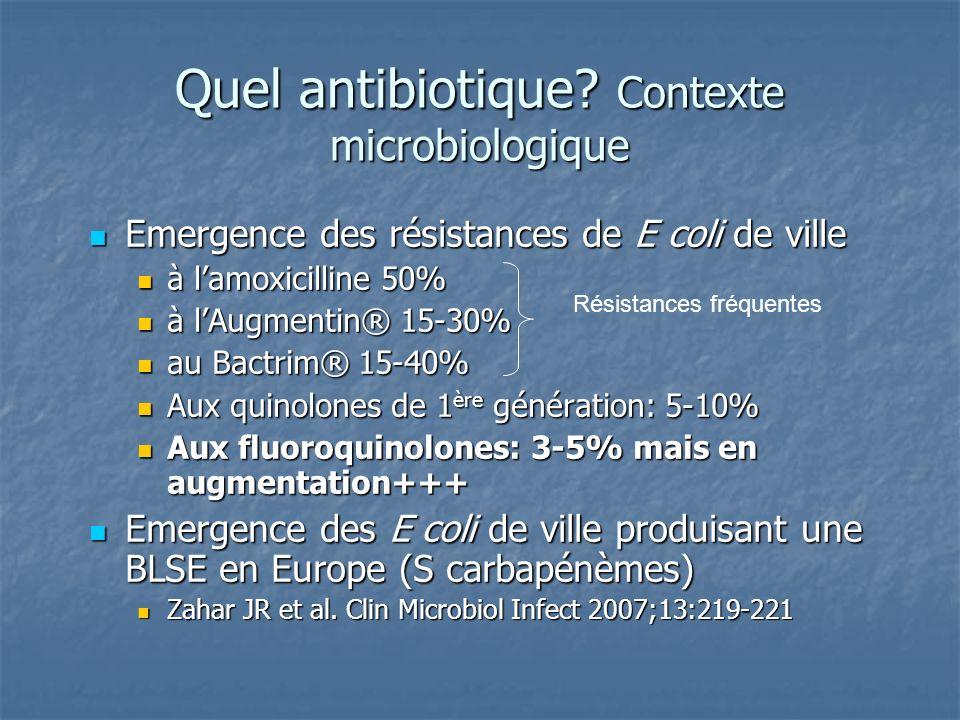 Quel antibiotique? Contexte microbiologique Emergence des résistances de E coli de ville Emergence des résistances de E coli de ville à lamoxicilline