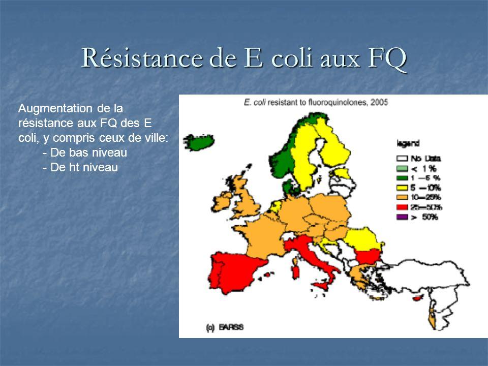 Résistance de E coli aux FQ Augmentation de la résistance aux FQ des E coli, y compris ceux de ville: - De bas niveau - De ht niveau
