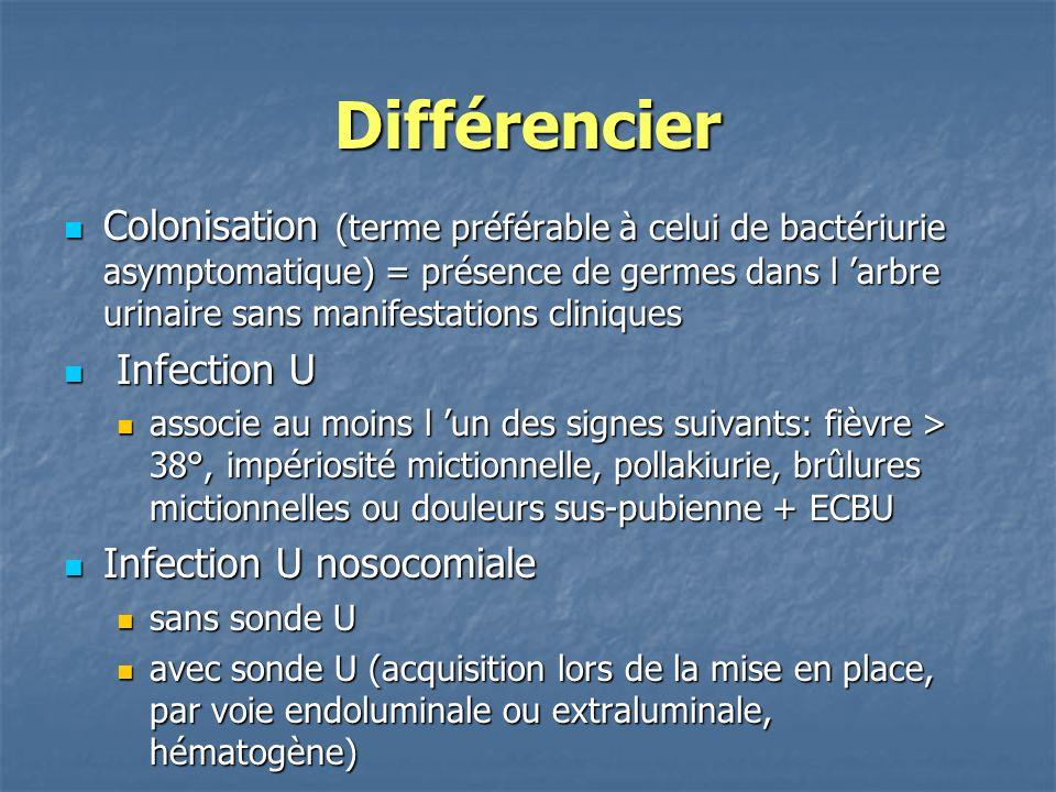 Différencier Colonisation (terme préférable à celui de bactériurie asymptomatique) = présence de germes dans l arbre urinaire sans manifestations clin