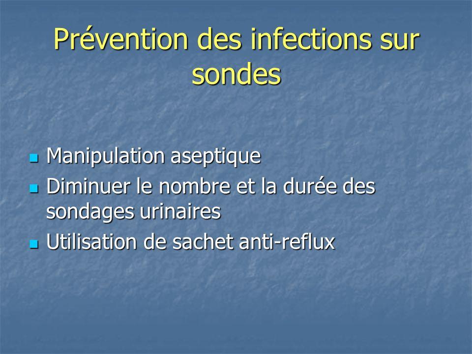 Prévention des infections sur sondes Manipulation aseptique Manipulation aseptique Diminuer le nombre et la durée des sondages urinaires Diminuer le n