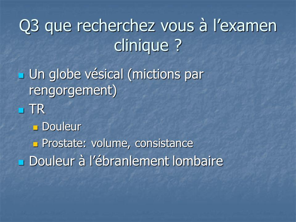 Q3 que recherchez vous à lexamen clinique ? Un globe vésical (mictions par rengorgement) Un globe vésical (mictions par rengorgement) TR TR Douleur Do