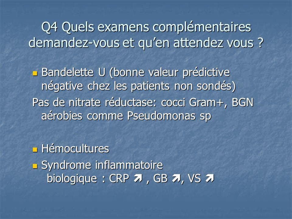 Q4 Quels examens complémentaires demandez-vous et quen attendez vous ? Bandelette U (bonne valeur prédictive négative chez les patients non sondés) Ba