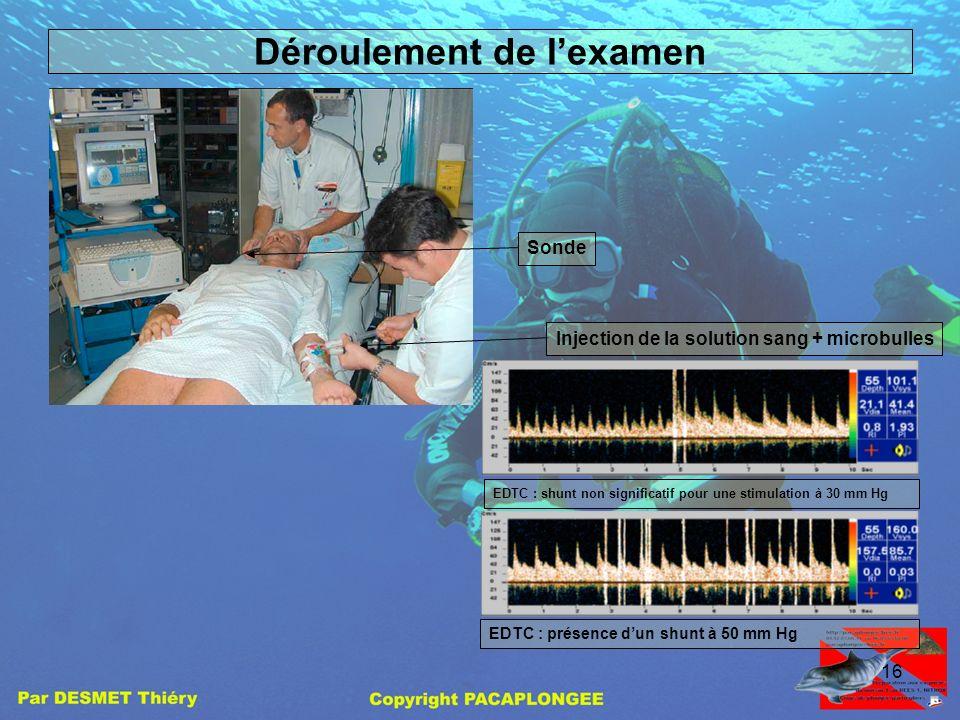 15 Déroulement de lexamen Un assistant prépare une voie par laquelle il va injecter une solution à base de sang du patient et dair. Les deux seringues