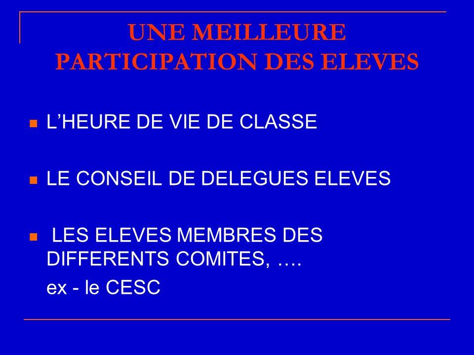 UNE MEILLEURE PARTICIPATION DES ELEVES LHEURE DE VIE DE CLASSE LE CONSEIL DE DELEGUES ELEVES LES ELEVES MEMBRES DES DIFFERENTS COMITES, ….