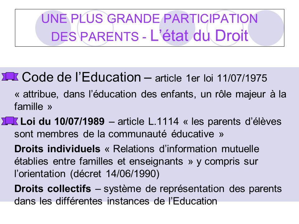 UNE PLUS GRANDE PARTICIPATION DES PARENTS - Létat du Droit Code de lEducation – article 1er loi 11/07/1975 « attribue, dans léducation des enfants, un rôle majeur à la famille » Loi du 10/07/1989 – article L.1114 « les parents délèves sont membres de la communauté éducative » Droits individuels « Relations dinformation mutuelle établies entre familles et enseignants » y compris sur lorientation (décret 14/06/1990) Droits collectifs – système de représentation des parents dans les différentes instances de lEducation