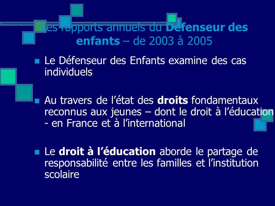 Les rapports annuels du Défenseur des enfants – de 2003 à 2005 Le Défenseur des Enfants examine des cas individuels Au travers de létat des droits fondamentaux reconnus aux jeunes – dont le droit à léducation - en France et à linternational Le droit à léducation aborde le partage de responsabilité entre les familles et linstitution scolaire