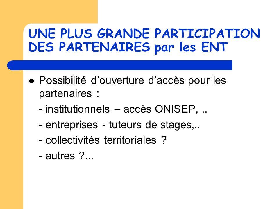 UNE PLUS GRANDE PARTICIPATION DES PARTENAIRES par les ENT Possibilité douverture daccès pour les partenaires : - institutionnels – accès ONISEP,..