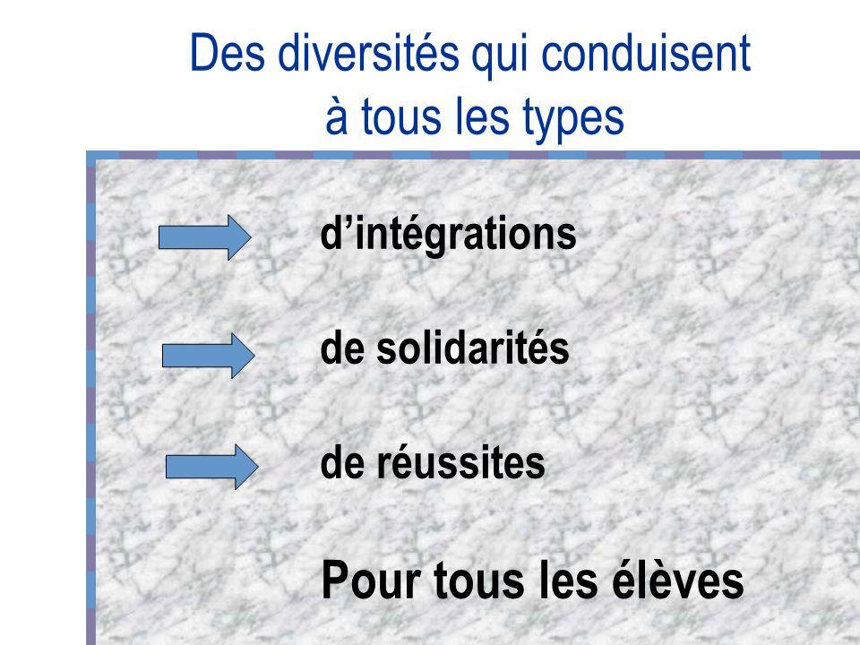 Des diversités qui conduisent à tous les types dintégrations de solidarités de réussites Pour tous les élèves