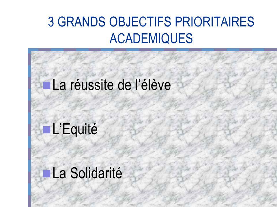 3 GRANDS OBJECTIFS PRIORITAIRES ACADEMIQUES La réussite de lélève LEquité La Solidarité