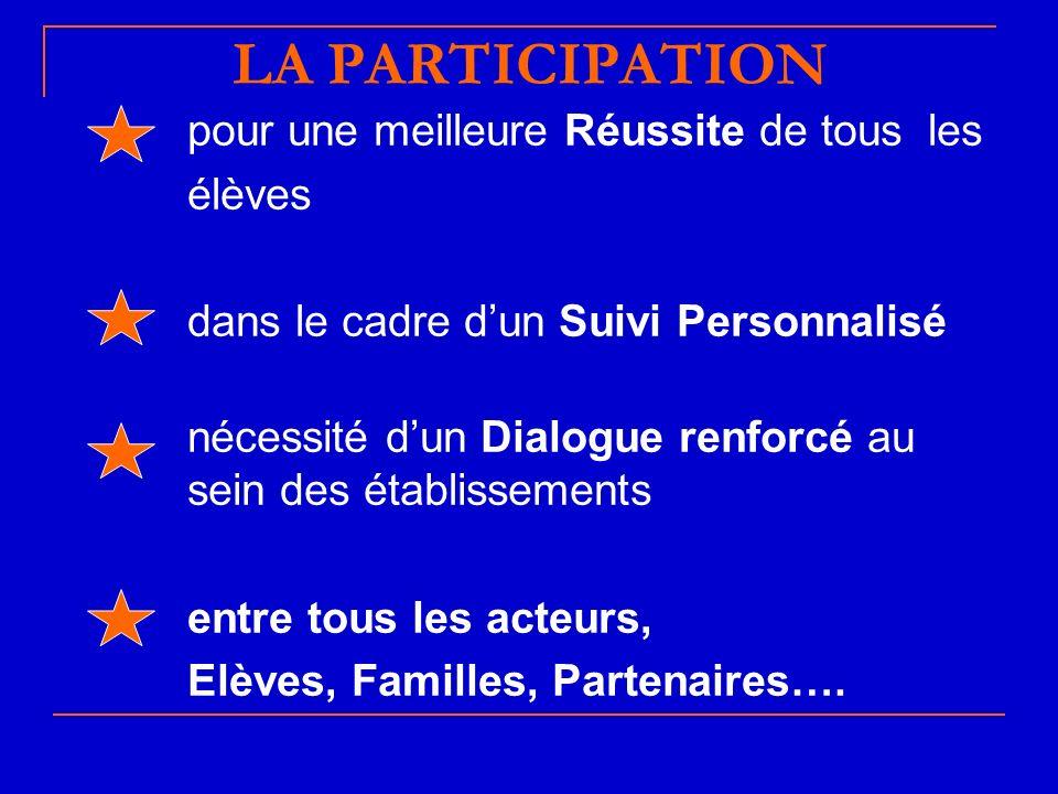 LA PARTICIPATION pour une meilleure Réussite de tous les élèves dans le cadre dun Suivi Personnalisé nécessité dun Dialogue renforcé au sein des établissements entre tous les acteurs, Elèves, Familles, Partenaires….