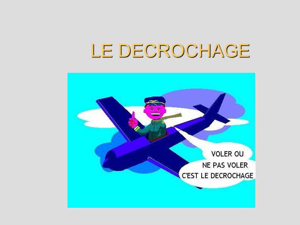 I DESCRIPTION DU PHENOMENE I DESCRIPTION DU PHENOMENE 1.1 Introduction 1.2 Principe aérodynamique du décrochage II ANALYSE DU DECROCHAGE II ANALYSE DU DECROCHAGE 2.1 Le décrochage et la formule de la portance 2.2 Les symptômes à l approche du décrochage 2.3 Comportement d un avion en décrochage 2.4 Facteurs influents sur la vitesse de décrochage 2.5 Situations pouvant entraîner un décrochage III COMMENT PREVENIR UN DECROCHAGE .