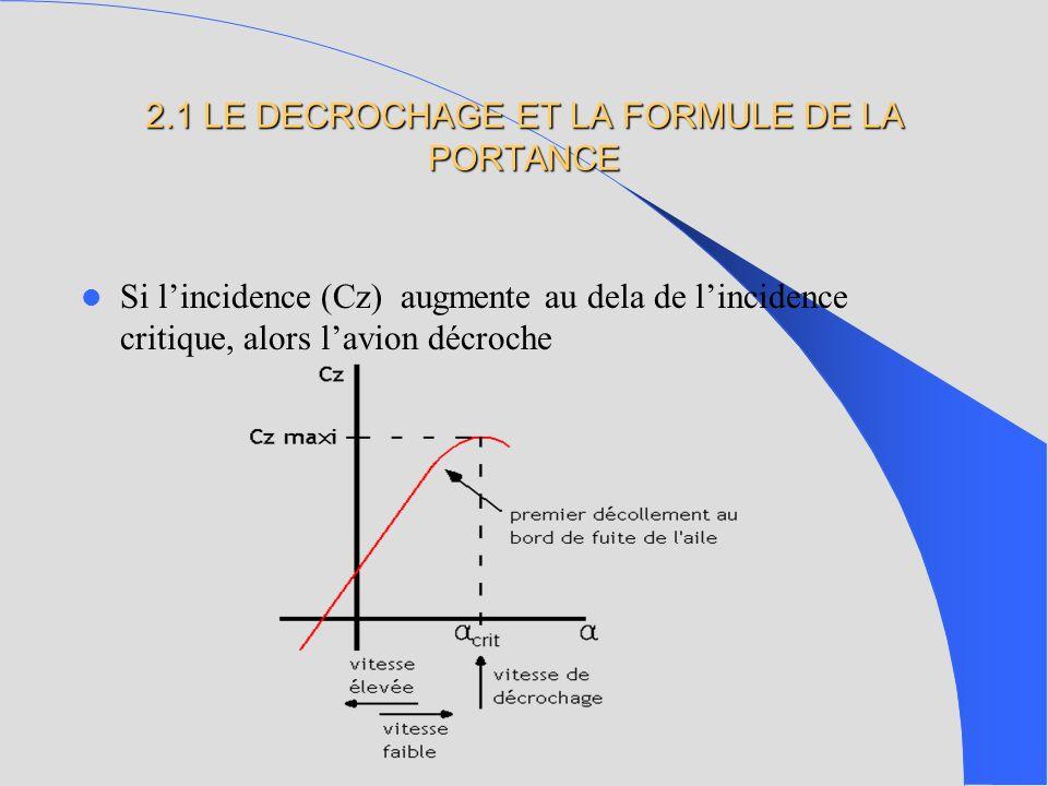 Si lincidence (Cz) augmente au dela de lincidence critique, alors lavion décroche